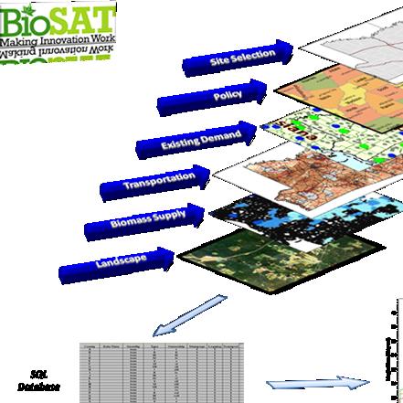 BioSAT slide with information layers