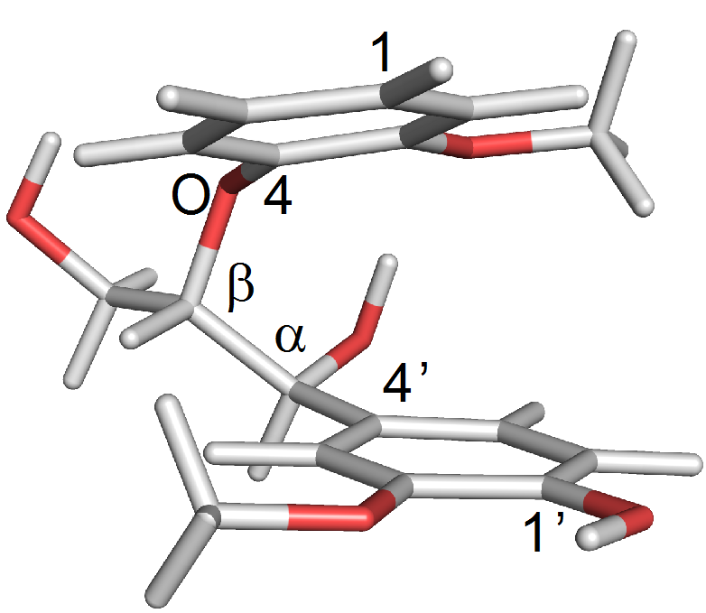 Lignin Synthesis chemical figure